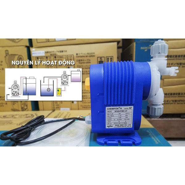Bơm định lượng Nikkiso NFH 20 PVDF